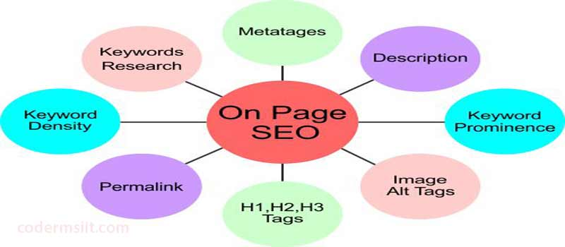 on-page-seo-codermsiit